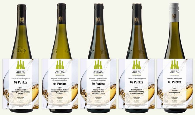 "Rating in Meiningers ""Best of Riesling"" 2020"